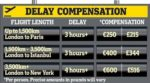 Final call to end misery of flight delay compensation